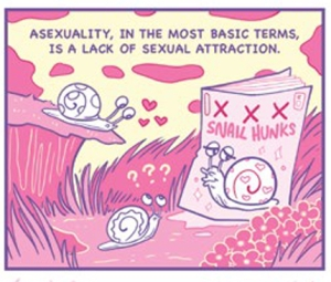 A Quick & Easy Guide to Queer & Trans Identities extract